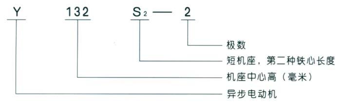 60伏电机接线图